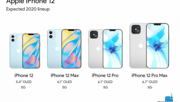 What will the iPhone 12 be like